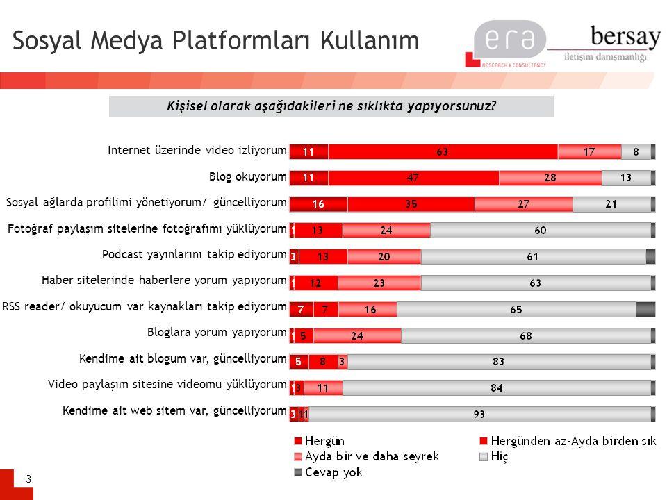 Sosyal Medya Platformları Kullanım