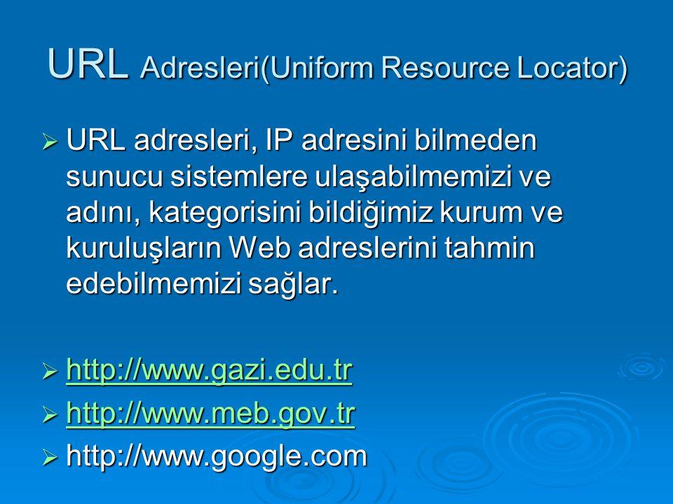 URL Adresleri(Uniform Resource Locator)
