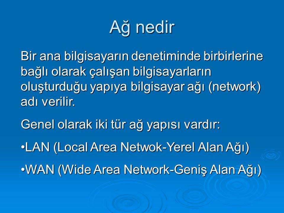 Ağ nedir Bir ana bilgisayarın denetiminde birbirlerine bağlı olarak çalışan bilgisayarların oluşturduğu yapıya bilgisayar ağı (network) adı verilir.