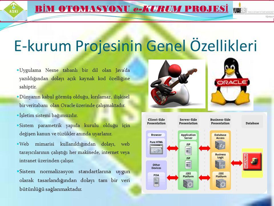 E-kurum Projesinin Genel Özellikleri