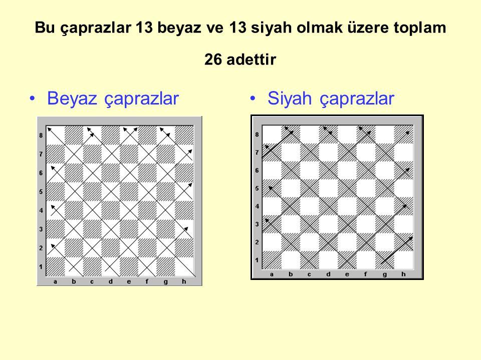 Bu çaprazlar 13 beyaz ve 13 siyah olmak üzere toplam 26 adettir