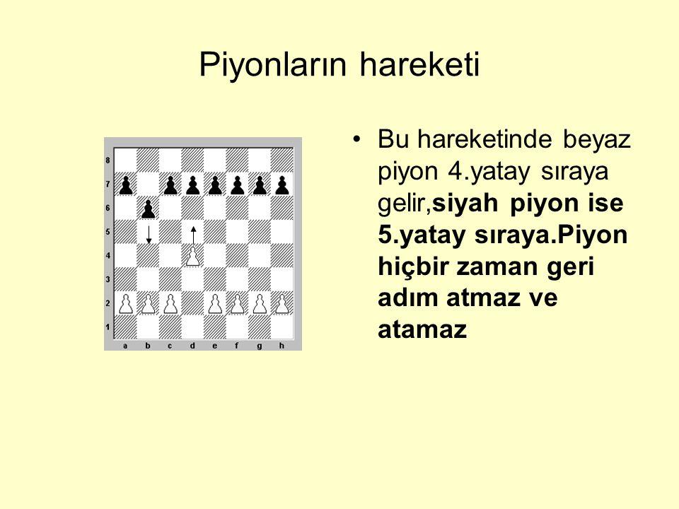 Piyonların hareketi Bu hareketinde beyaz piyon 4.yatay sıraya gelir,siyah piyon ise 5.yatay sıraya.Piyon hiçbir zaman geri adım atmaz ve atamaz.