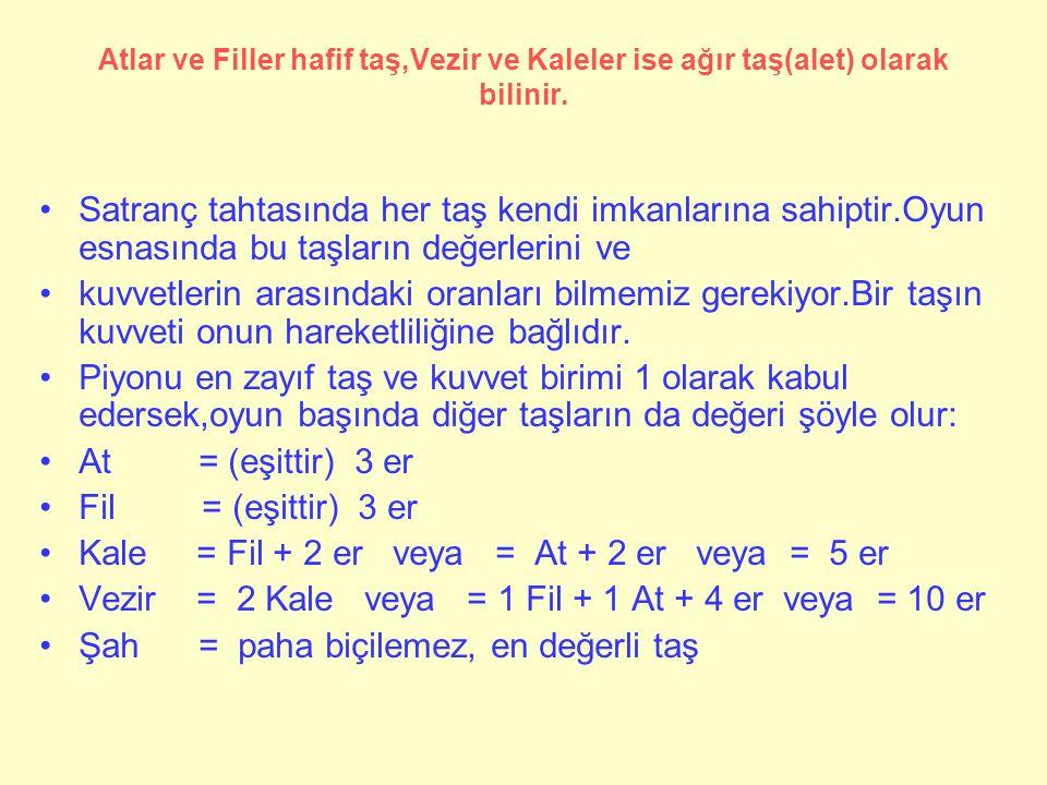 Kale = Fil + 2 er veya = At + 2 er veya = 5 er
