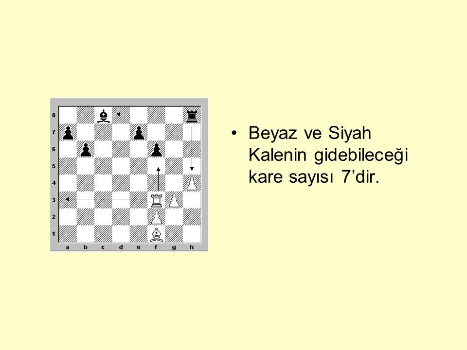 Beyaz ve Siyah Kalenin gidebileceği kare sayısı 7'dir.
