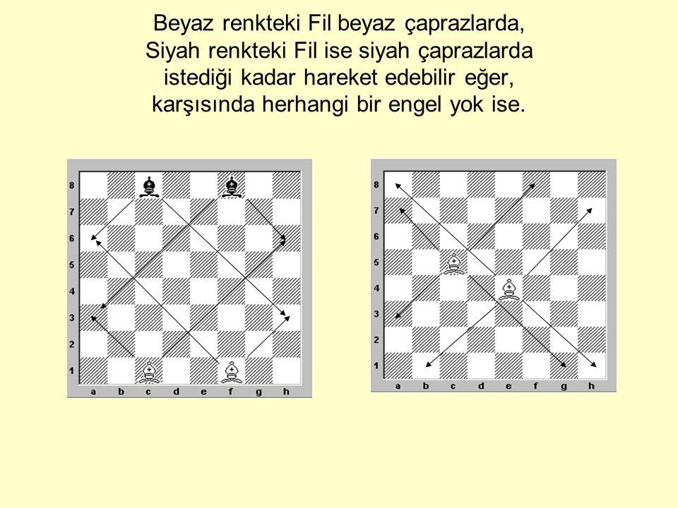 Beyaz renkteki Fil beyaz çaprazlarda, Siyah renkteki Fil ise siyah çaprazlarda istediği kadar hareket edebilir eğer, karşısında herhangi bir engel yok ise.