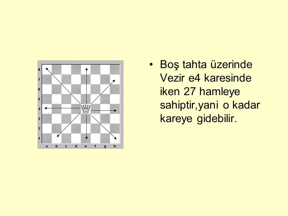 Boş tahta üzerinde Vezir e4 karesinde iken 27 hamleye sahiptir,yani o kadar kareye gidebilir.