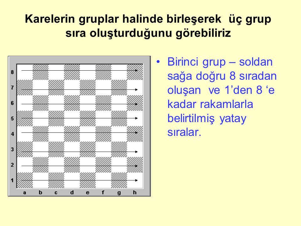 Karelerin gruplar halinde birleşerek üç grup sıra oluşturduğunu görebiliriz