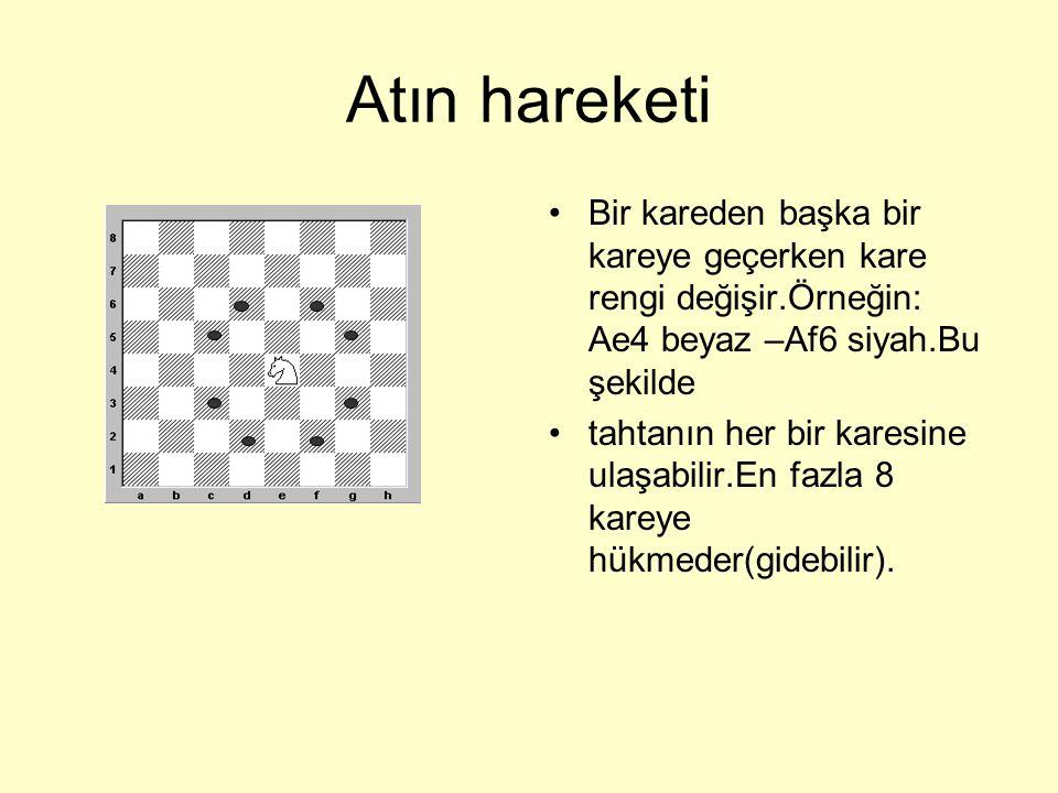 Atın hareketi Bir kareden başka bir kareye geçerken kare rengi değişir.Örneğin: Ae4 beyaz –Af6 siyah.Bu şekilde.