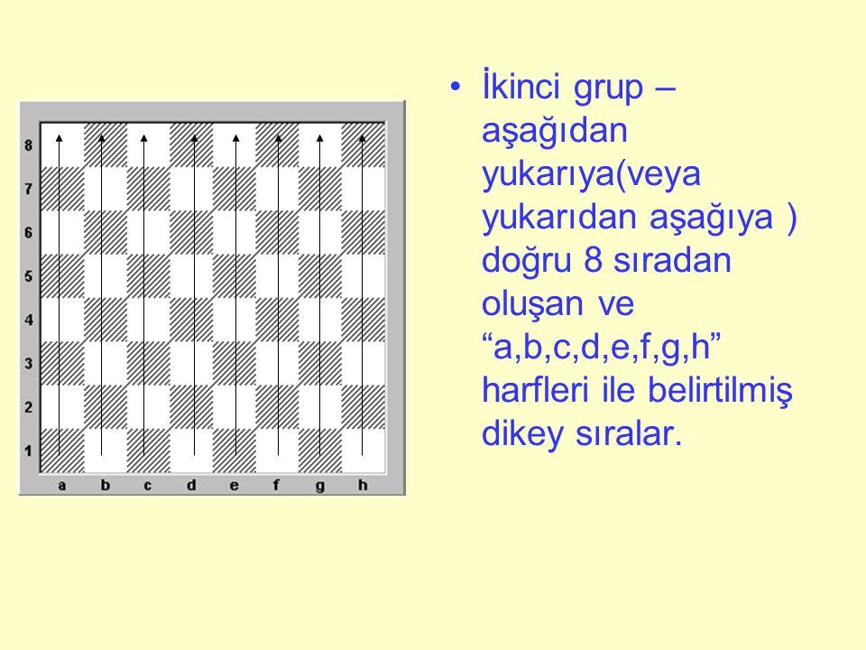 İkinci grup – aşağıdan yukarıya(veya yukarıdan aşağıya ) doğru 8 sıradan oluşan ve a,b,c,d,e,f,g,h harfleri ile belirtilmiş dikey sıralar.