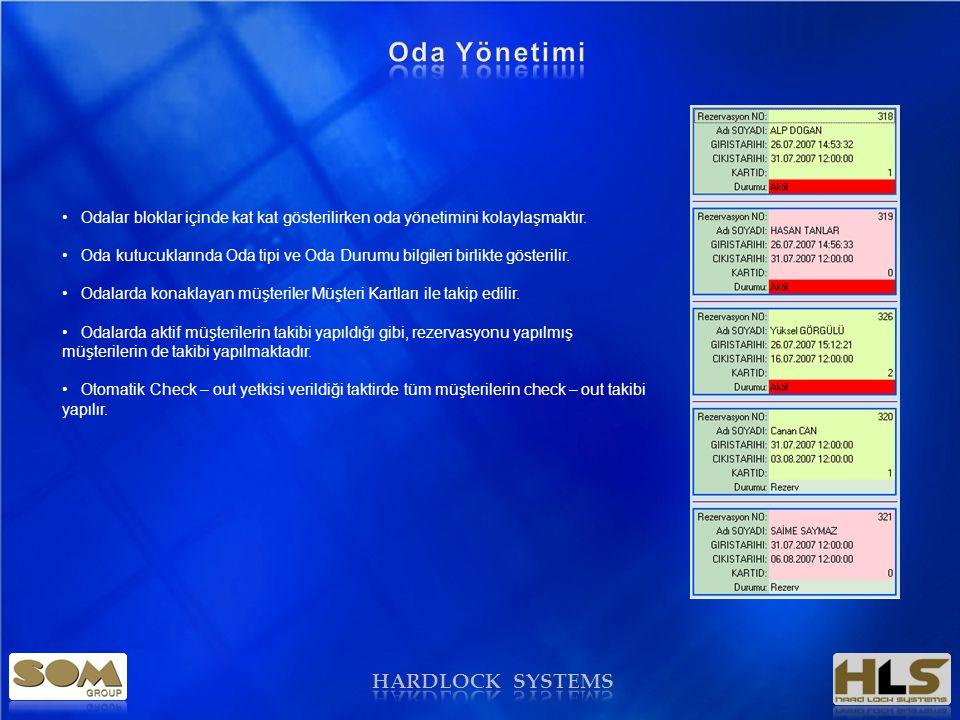 Oda Yönetimi HARDLOCK SYSTEMS