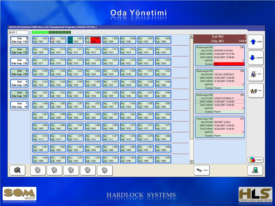 Oda Yönetimi HARDLOCK SYSTEMS HARDLOCK SYSTEMS
