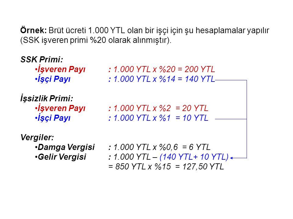 Örnek: Brüt ücreti 1.000 YTL olan bir işçi için şu hesaplamalar yapılır