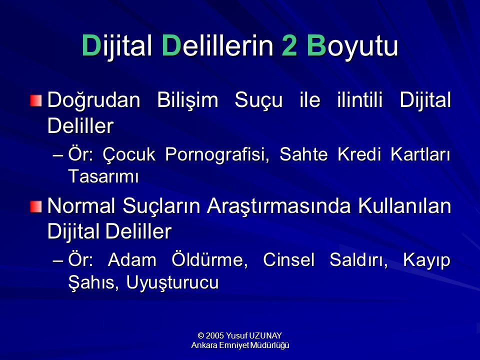 Dijital Delillerin 2 Boyutu