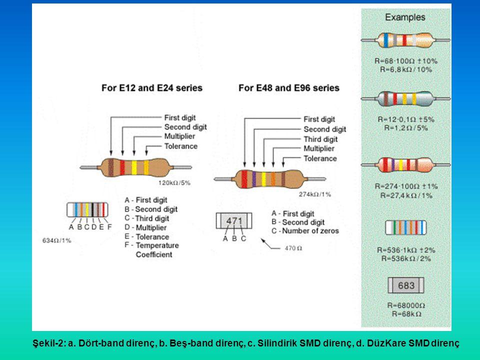 Şekil-2: a. Dört-band direnç, b. Beş-band direnç, c