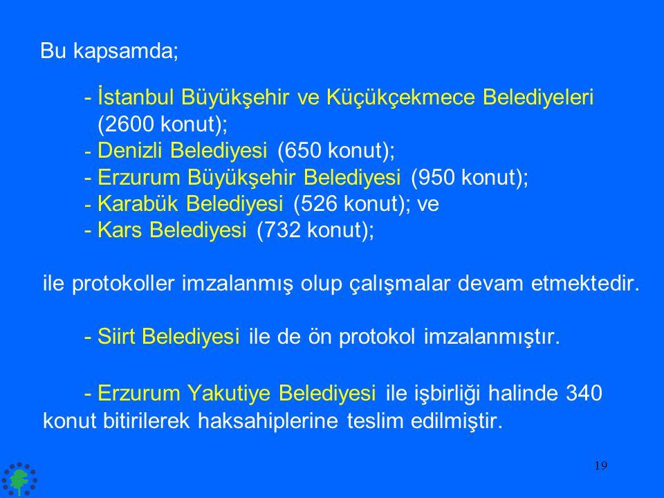 Bu kapsamda; - İstanbul Büyükşehir ve Küçükçekmece Belediyeleri. (2600 konut); - Denizli Belediyesi (650 konut);