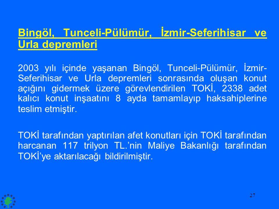 Bingöl, Tunceli-Pülümür, İzmir-Seferihisar ve Urla depremleri