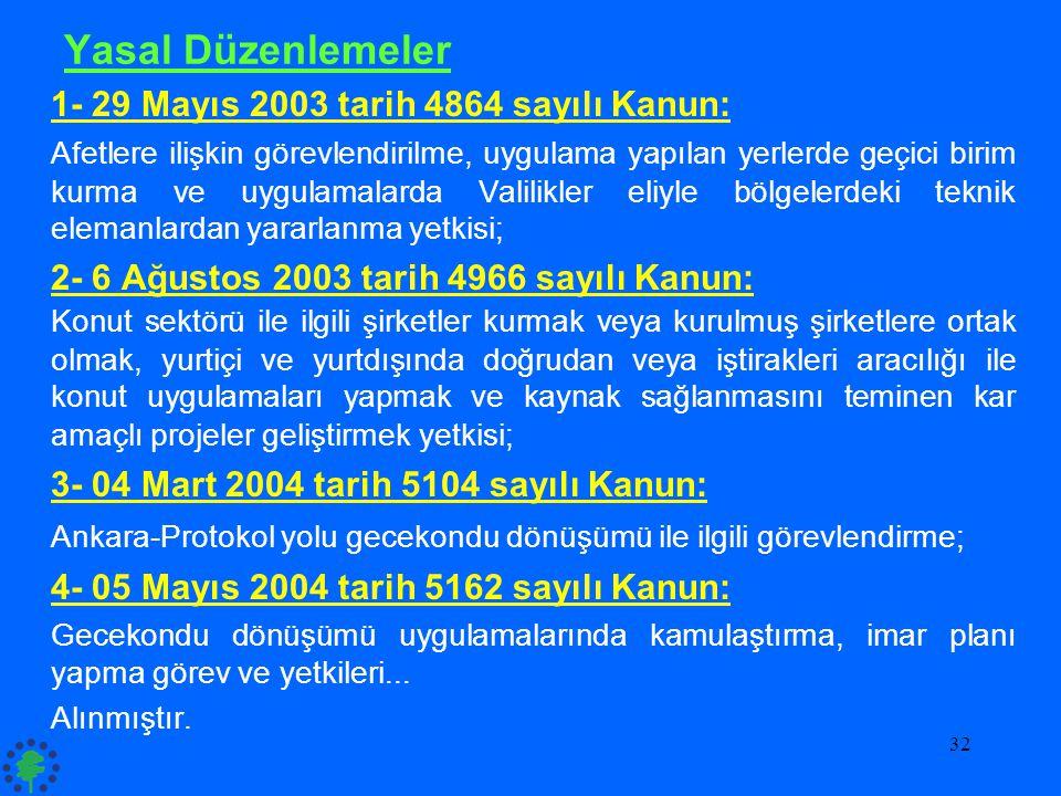 1- 29 Mayıs 2003 tarih 4864 sayılı Kanun: