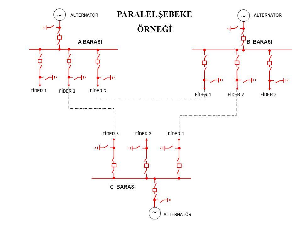 PARALEL ŞEBEKE ÖRNEĞİ    A BARASI B BARASI C BARASI ALTERNATÖR