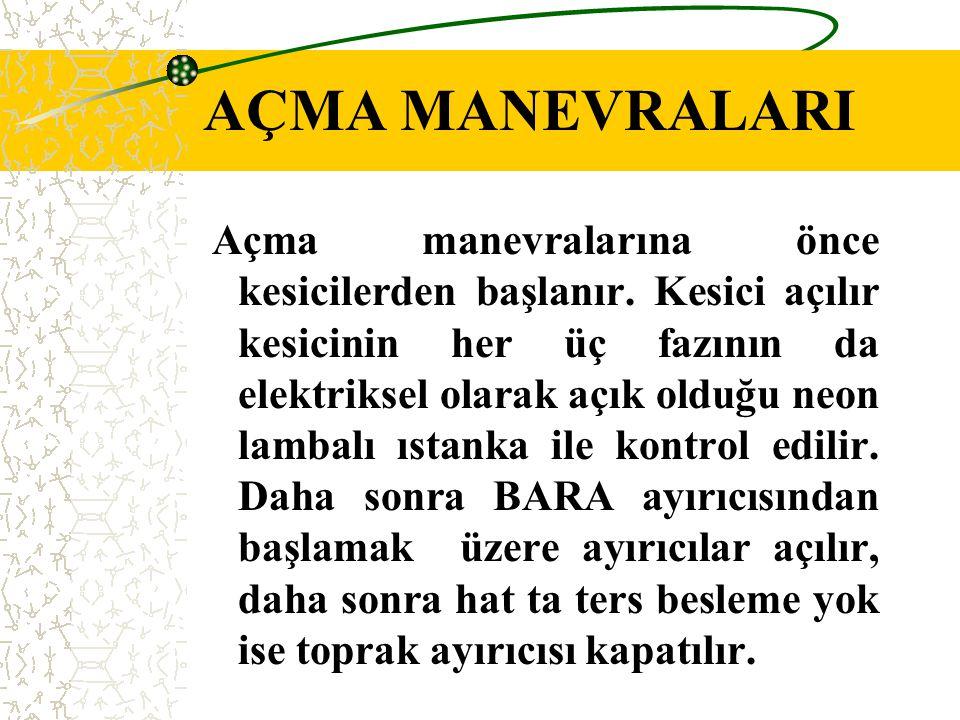 AÇMA MANEVRALARI