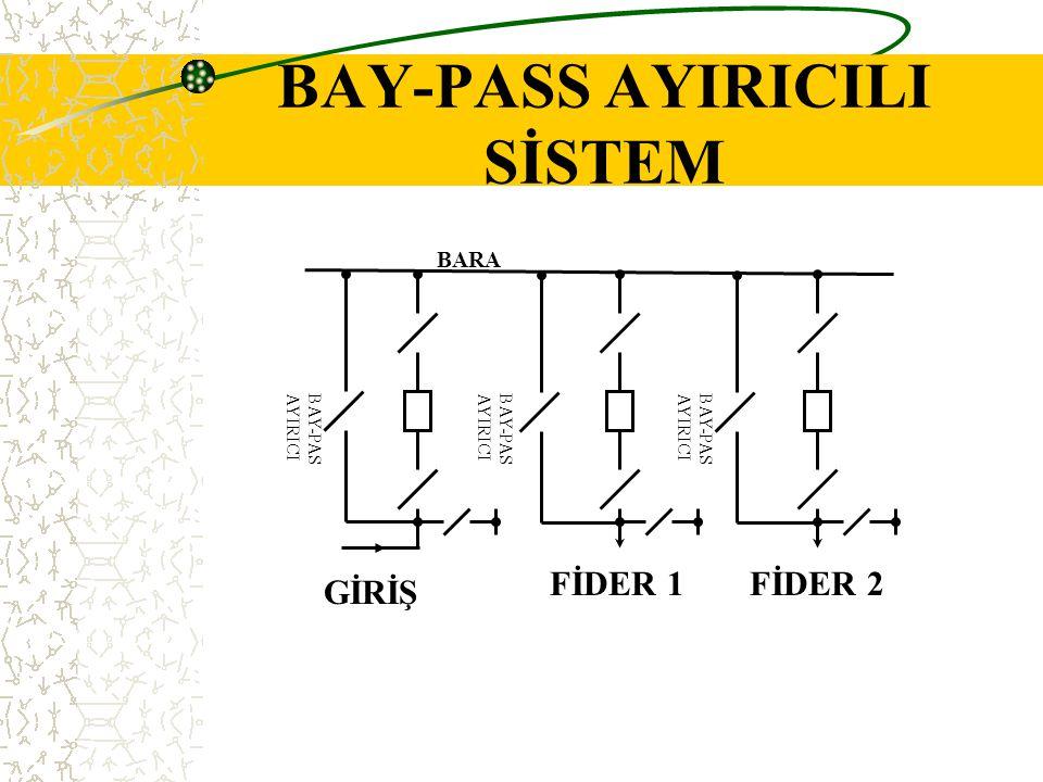 BAY-PASS AYIRICILI SİSTEM
