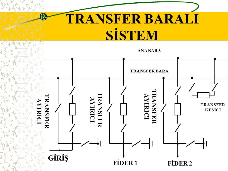 TRANSFER BARALI SİSTEM
