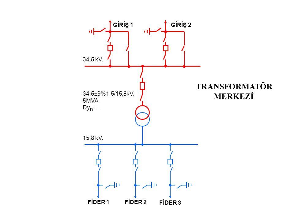 TRANSFORMATÖR MERKEZİ