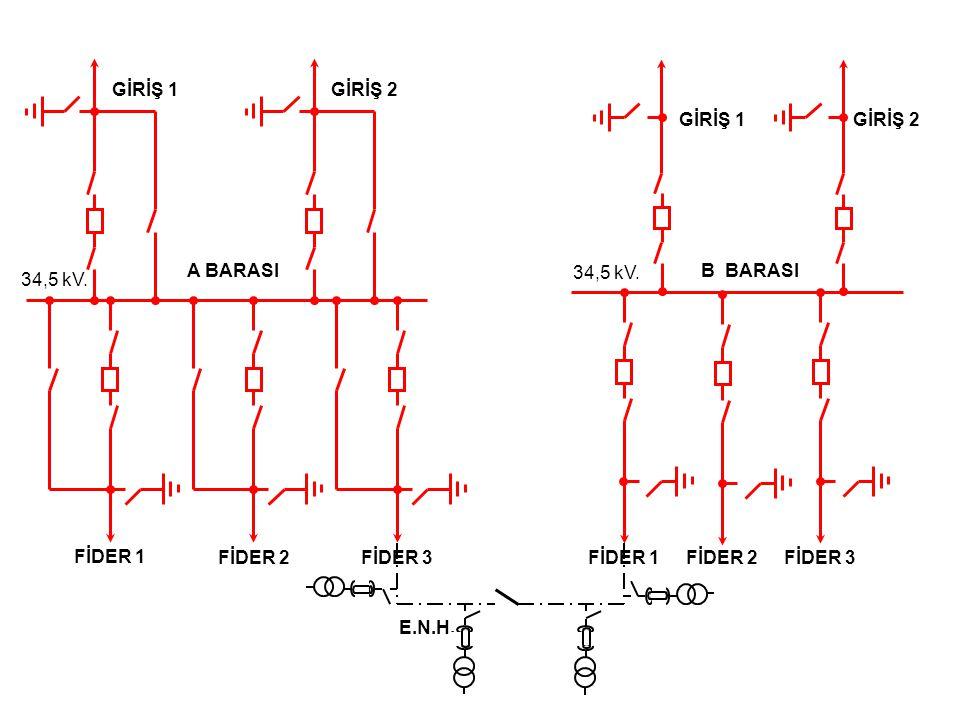 GİRİŞ 1 GİRİŞ 2. GİRİŞ 1. GİRİŞ 2. A BARASI. 34,5 kV. B BARASI. 34,5 kV. FİDER 1. FİDER 2.