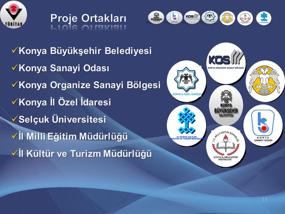 Proje Ortakları Konya Büyükşehir Belediyesi Konya Sanayi Odası