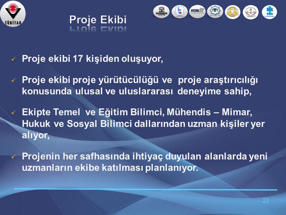 Proje Ekibi Proje ekibi 17 kişiden oluşuyor,
