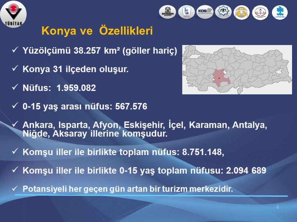 Konya ve Özellikleri Yüzölçümü 38.257 km² (göller hariç)