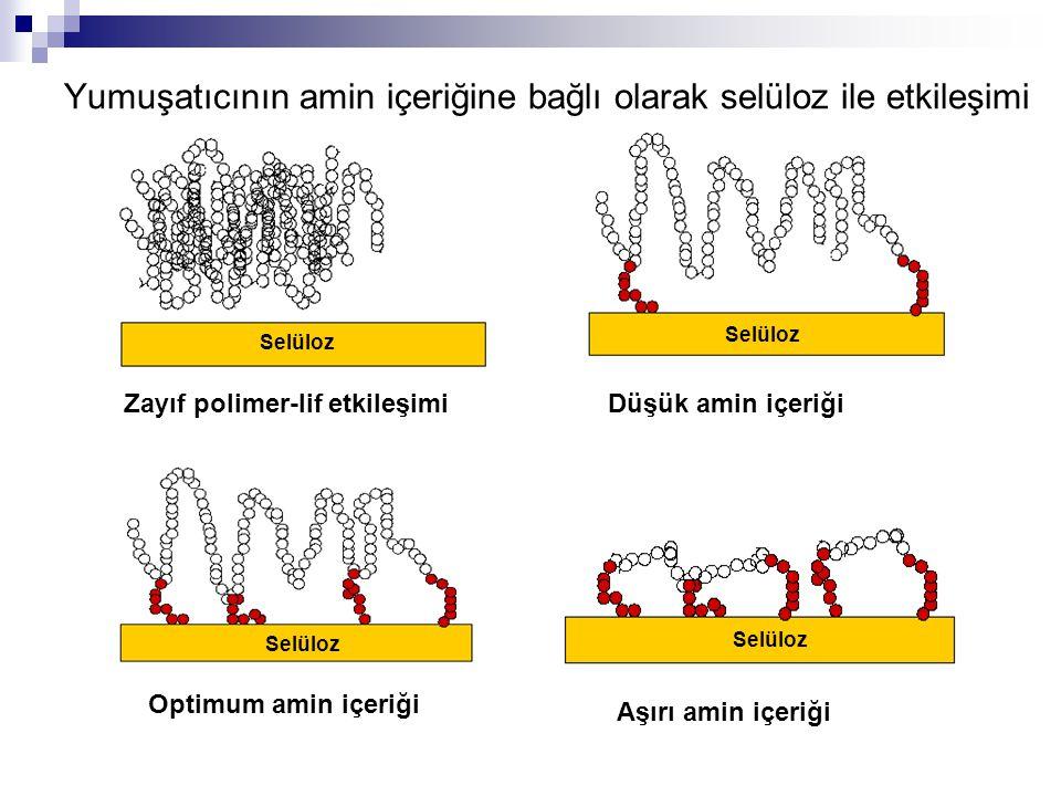 Yumuşatıcının amin içeriğine bağlı olarak selüloz ile etkileşimi