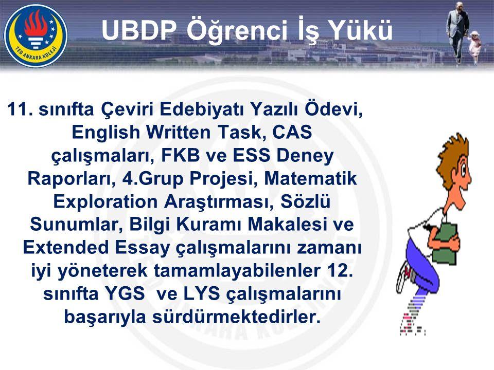 UBDP Öğrenci İş Yükü