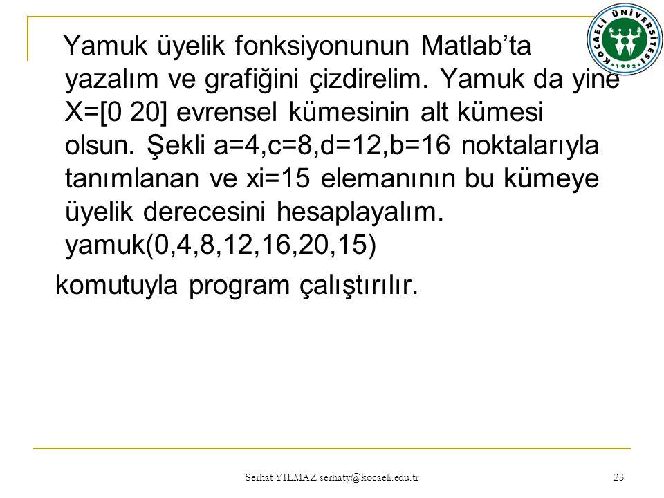 Serhat YILMAZ serhaty@kocaeli.edu.tr