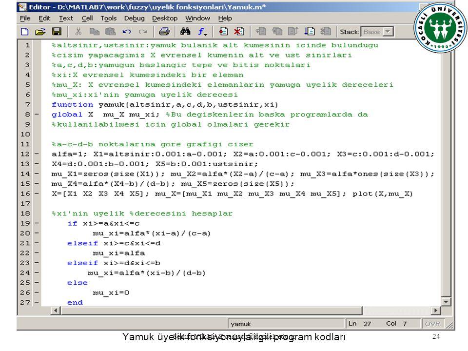 Yamuk üyelik fonksiyonuyla ilgili program kodları