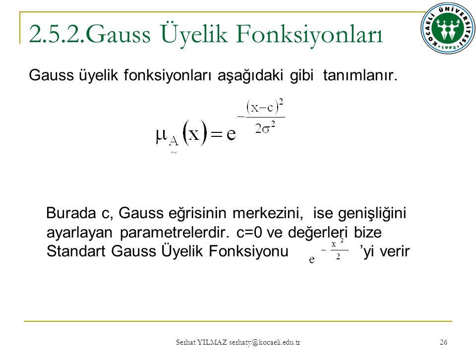 2.5.2.Gauss Üyelik Fonksiyonları