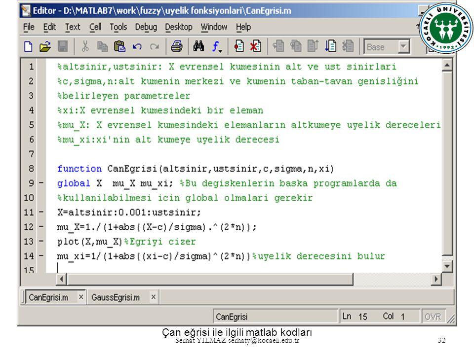 Çan eğrisi ile ilgili matlab kodları
