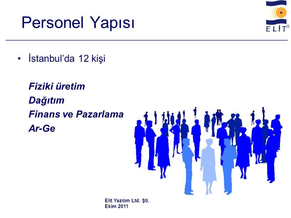 ELİT YAZILIM Ltd Şti - Şirket Profili - ver 7.2