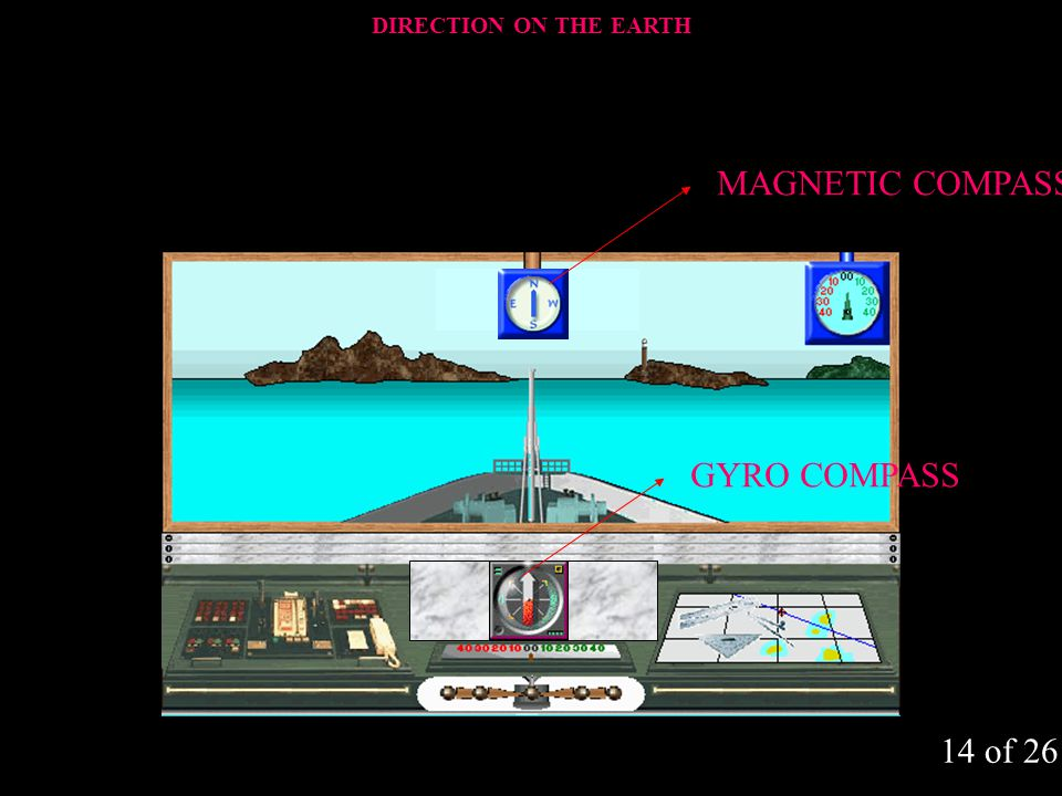 DIRECTION ON THE EARTH MAGNETIC COMPASS GYRO COMPASS 14 of 26