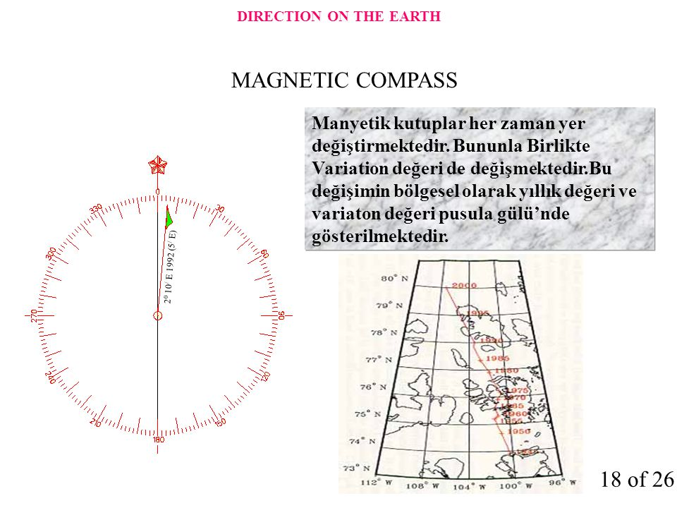 DIRECTION ON THE EARTH MAGNETIC COMPASS 18 of 26