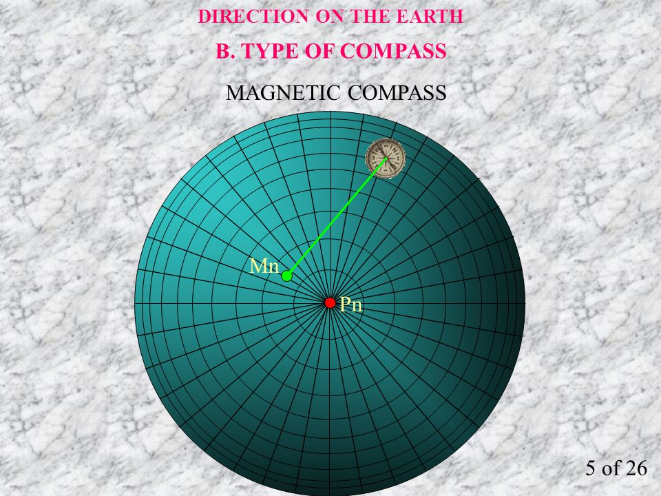 DIRECTION ON THE EARTH B. TYPE OF COMPASS MAGNETIC COMPASS Mn Pn