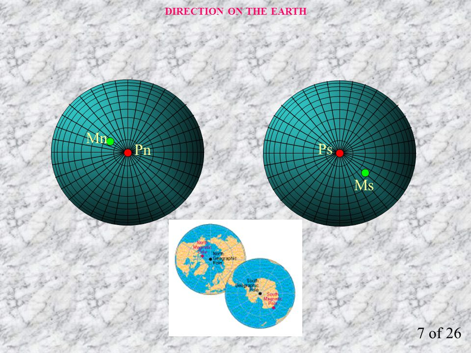 DIRECTION ON THE EARTH Mn Pn Ps Ms 7 of 26