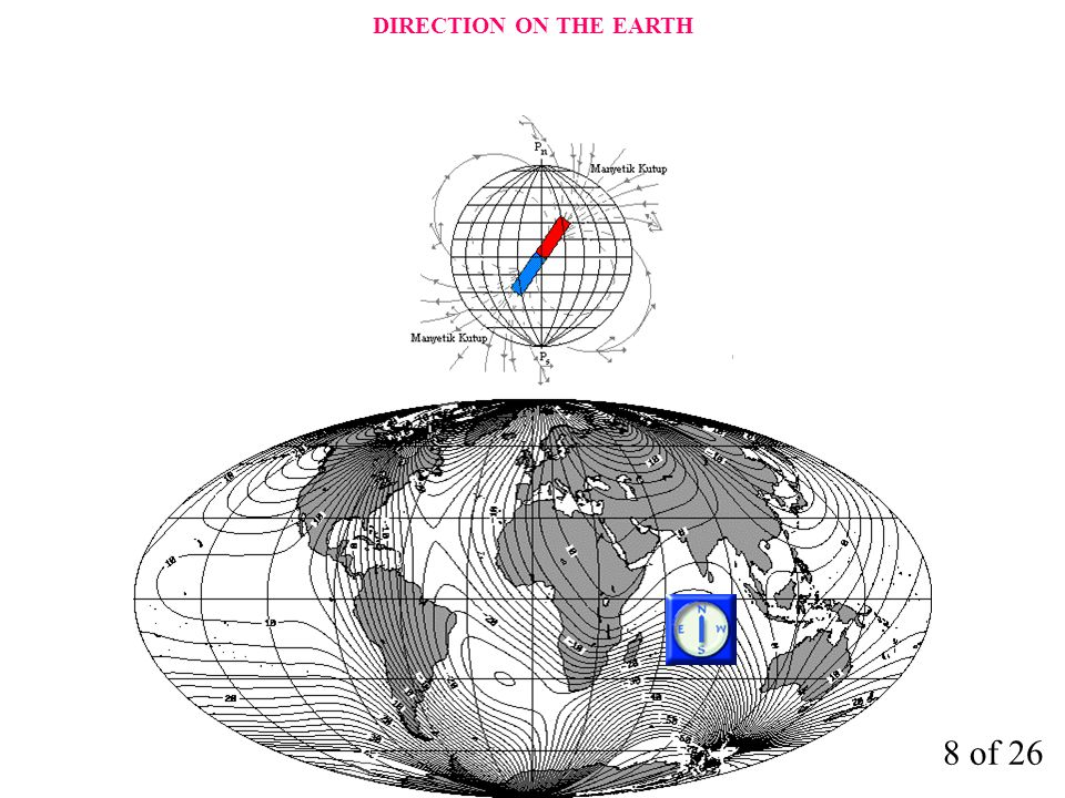 DIRECTION ON THE EARTH 8 of 26