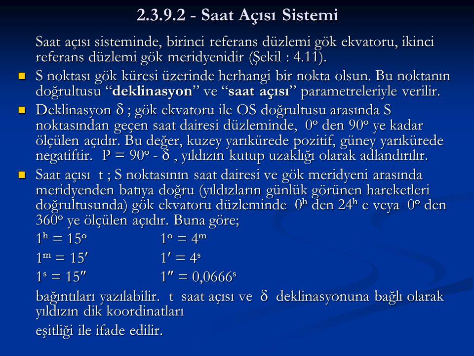 2.3.9.2 - Saat Açısı Sistemi Saat açısı sisteminde, birinci referans düzlemi gök ekvatoru, ikinci referans düzlemi gök meridyenidir (Şekil : 4.11).