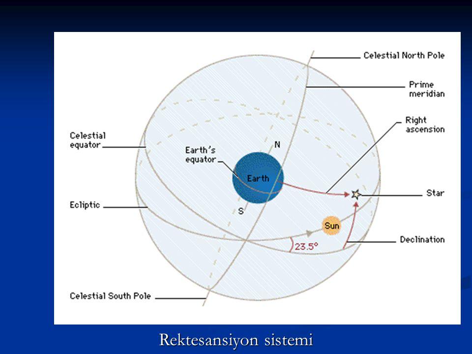 Rektesansiyon sistemi