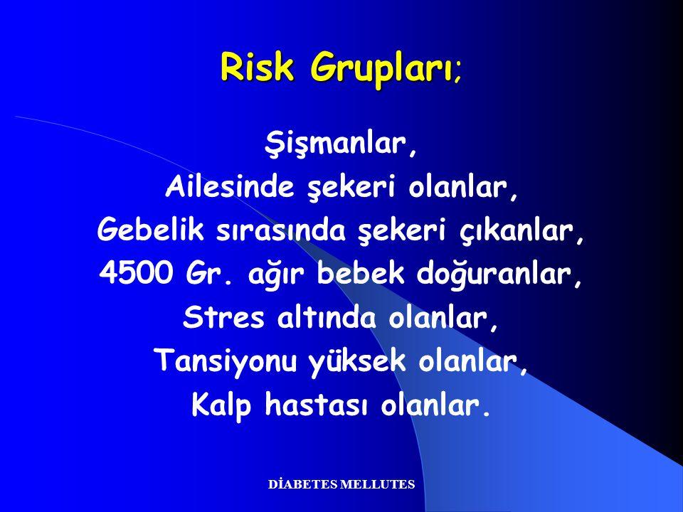 Risk Grupları; Şişmanlar, Ailesinde şekeri olanlar,