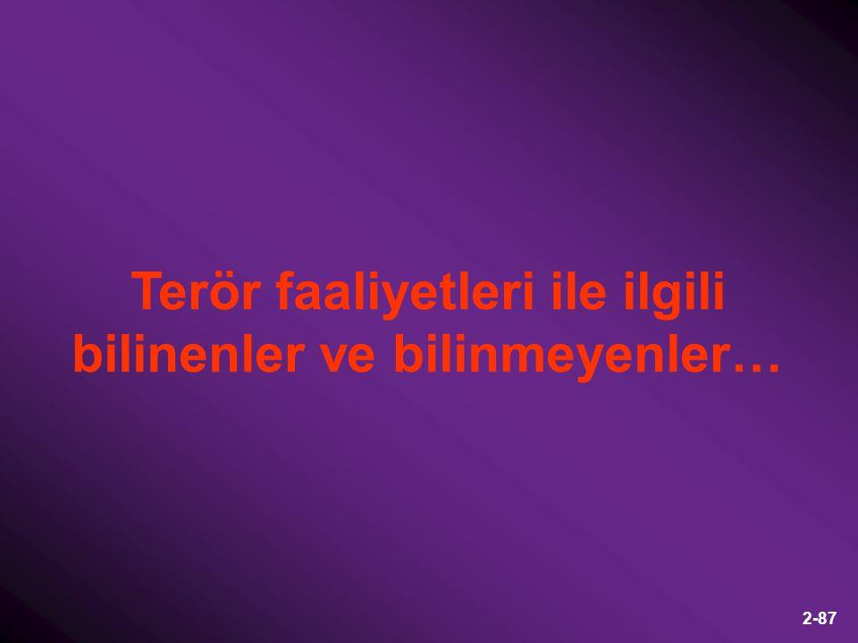 Terör faaliyetleri ile ilgili bilinenler ve bilinmeyenler…