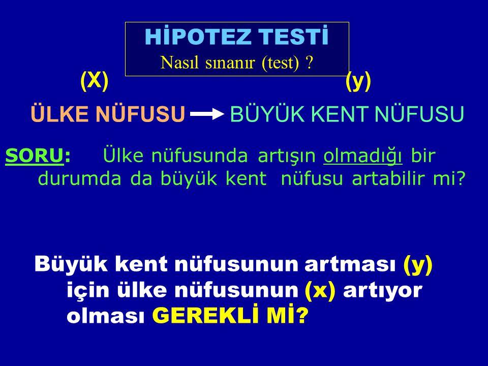 HİPOTEZ TESTİ ÜLKE NÜFUSU BÜYÜK KENT NÜFUSU (X) (y)