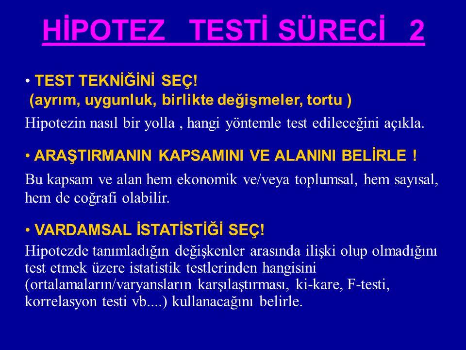 HİPOTEZ TESTİ SÜRECİ 2 TEST TEKNİĞİNİ SEÇ!