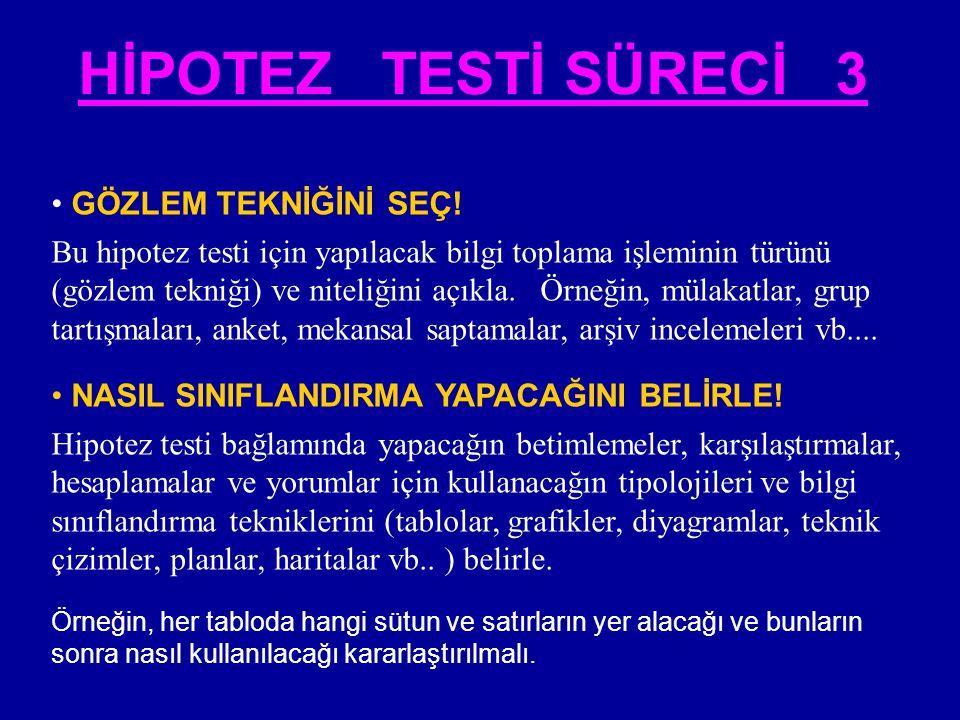 HİPOTEZ TESTİ SÜRECİ 3 GÖZLEM TEKNİĞİNİ SEÇ!