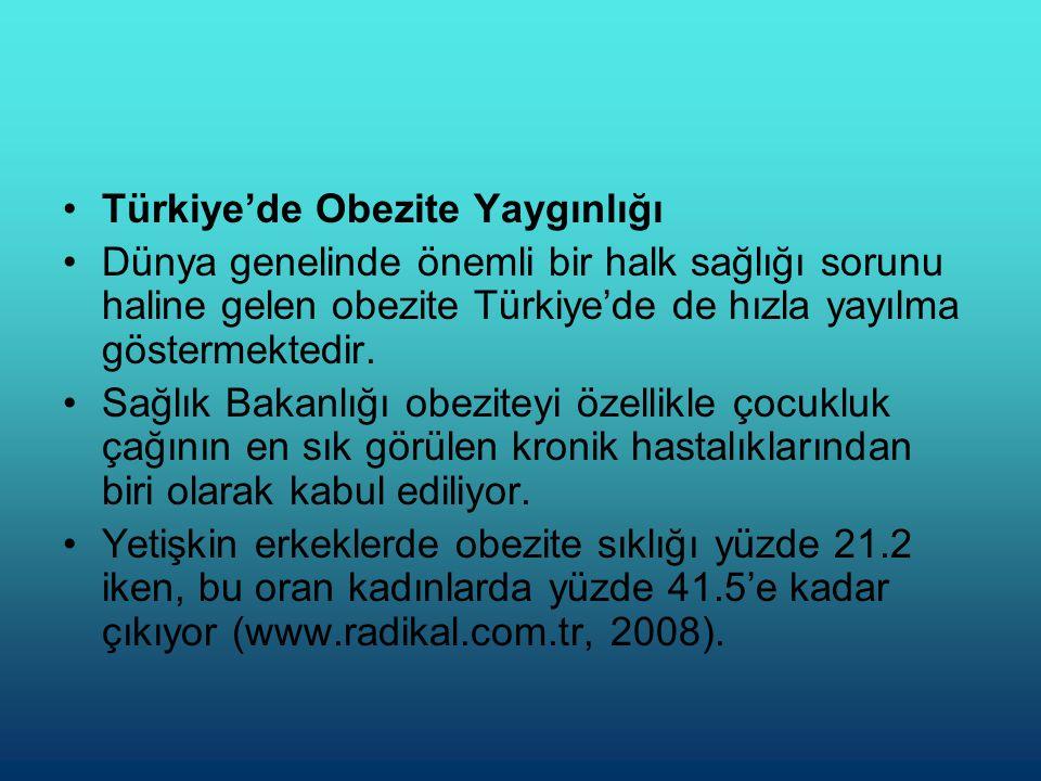 Türkiye'de Obezite Yaygınlığı